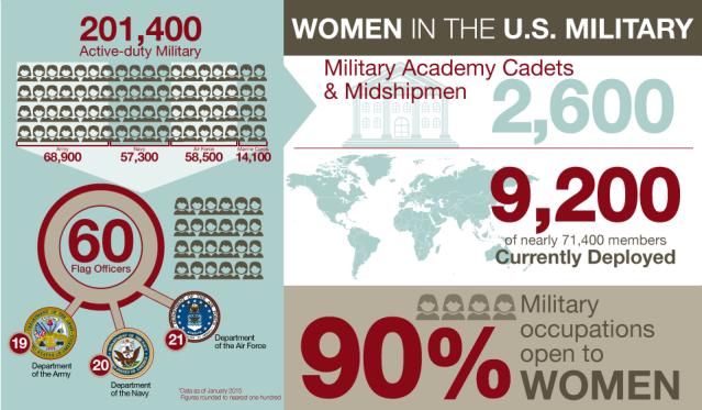 women-in-military-v5