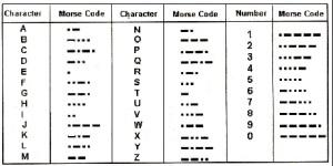 Morse Code Table