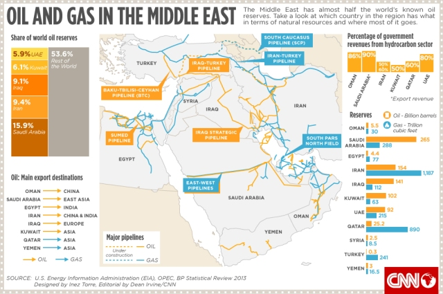 the reason for the united states involvement in the middle east Here's a look at one of america's most important and complicated relationships in   in a time of middle east conflict, what's the role of us diplomacy  on  the base say there's no reason for the americans to be cut off.