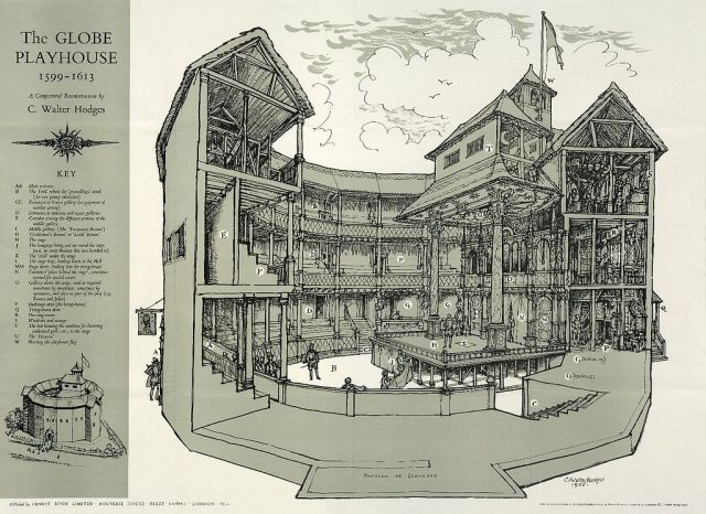 Conjectural reconstruction of the Globe theatre by C. Walter Hodges based on archeological and documentary evidence