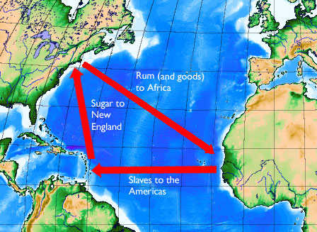 Triangular_trade
